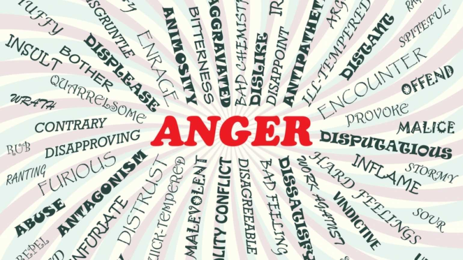 Dealing with anger biblically