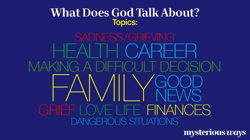 What Does God Talk About? Topics?