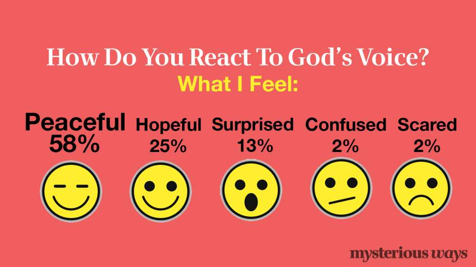 How Do You React To God's Voice? What I Feel.
